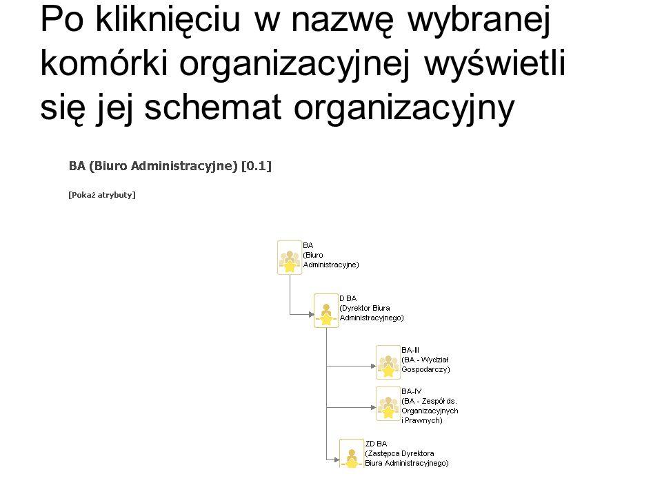Po kliknięciu w nazwę wybranej komórki organizacyjnej wyświetli się jej schemat organizacyjny