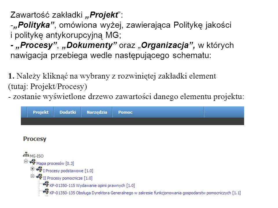 """Zawartość zakładki """"Projekt : -""""Polityka , omówiona wyżej, zawierająca Politykę jakości i politykę antykorupcyjną MG; - """"Procesy , """"Dokumenty oraz """"Organizacja , w których nawigacja przebiega wedle następującego schematu: 1."""
