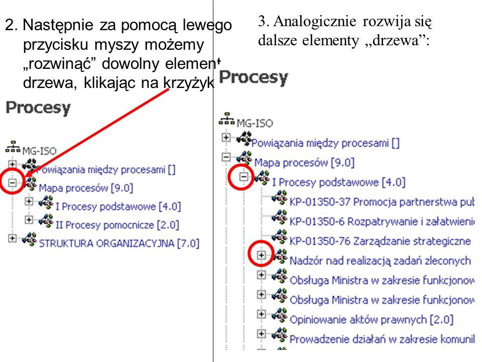 """2. Następnie za pomocą lewego przycisku myszy możemy """"rozwinąć"""" dowolny element drzewa, klikając na krzyżyk 3. Analogicznie rozwija się dalsze element"""
