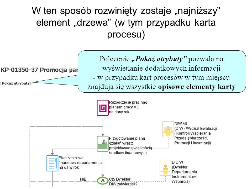"""W ten sposób rozwinięty zostaje """"najniższy element """"drzewa (w tym przypadku karta procesu) Polecenie """"Pokaż atrybuty pozwala na wyświetlanie dodatkowych informacji - w przypadku kart procesów w tym miejscu znajdują się wszystkie opisowe elementy karty"""