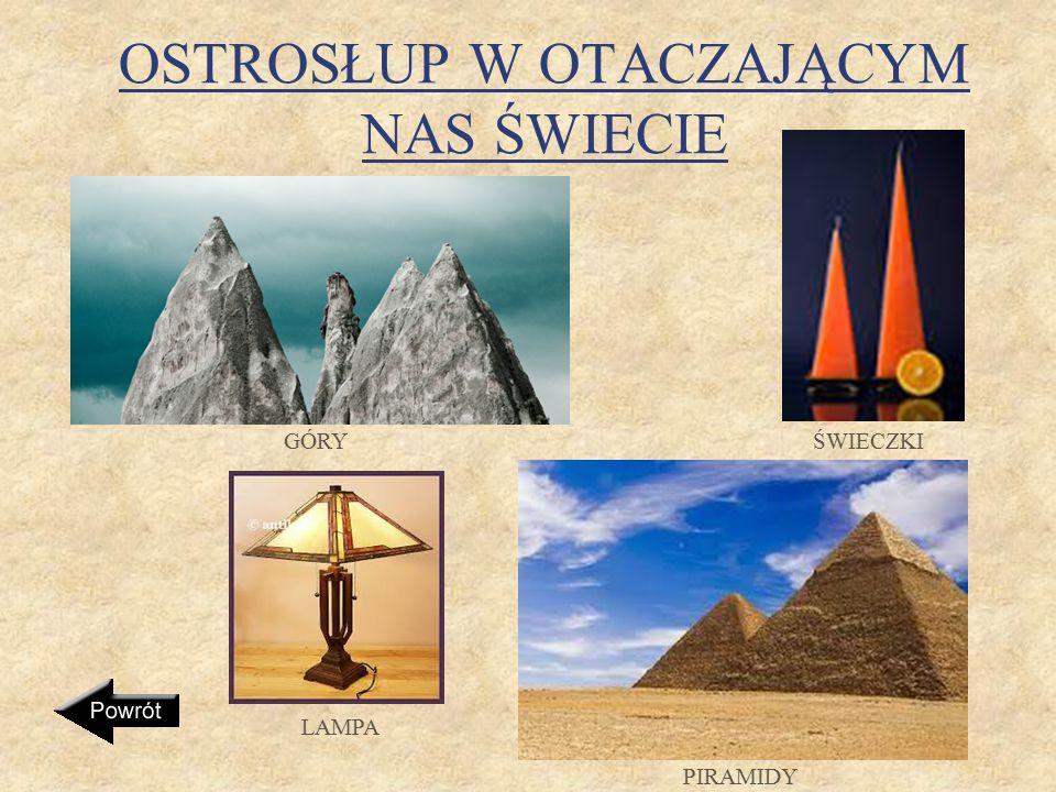 OSTROSŁUP W OTACZAJĄCYM NAS ŚWIECIE GÓRY PIRAMIDY ŚWIECZKI LAMPA