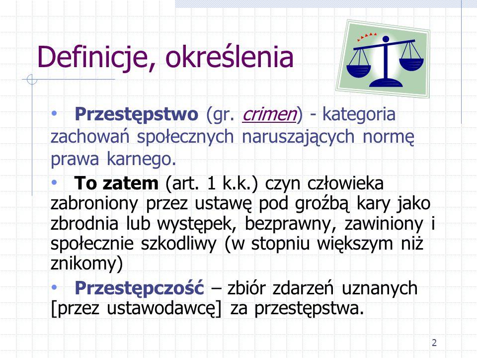 Definicje, określenia Przestępstwo (gr.