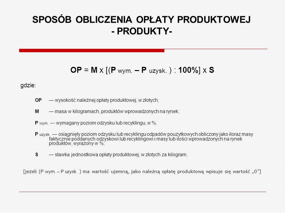 SPOSÓB OBLICZENIA OPŁATY PRODUKTOWEJ - PRODUKTY- OP = M x [(P wym. – P uzysk. ) : 100%] x S gdzie: OP — wysokość należnej opłaty produktowej, w złotyc