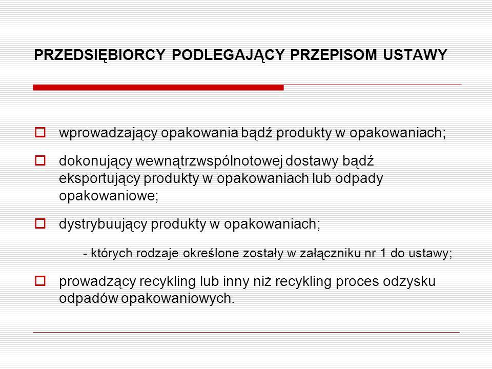 PODSTAWOWE OBOWIĄZKI  zapewnienie odzysku, w tym recyklingu odpadów takiego samego rodzaju jak odpady powstałe z produktów wprowadzonych na terytorium kraju, przy obliczaniu osiągniętych poziomów odzysku/recyklingu nie uwzględnia się masy produktów, które zostały wywiezione z terytorium kraju w drodze importu lub wewnątrzwspólnotowej dostawy; potwierdzenie osiągnięcia poziomów odzysku/recyklingu – wyłącznie na podstawie dokumentów DPO/DPR (trzeci egzemplarz do WIOŚ);  sporządzenie i przedłożenie marszałkowi województwa sprawozdania rocznego OŚ-OP1 o wysokości należnej opłaty produktowej (z uwzględnieniem rodzaju i masy wprowadzonych produktów), oraz wniesienie ewentualnej opłaty produktowej w terminie do 31 marca roku następującego po roku, którego opłata dotyczy; SPOSÓB REALIZACJI POWYŻSZYCH OBOWIĄZKÓW:  samodzielnie,  za pośrednictwem organizacji odzysku.