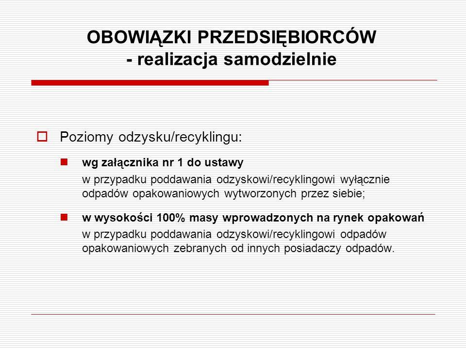 Szczegółowe informacje zamieszczone są na stronie internetowej pod adresem: www.umww.pl zakładka: OBOWIĄZKI PODMIOTÓW W ZAKRESIE KORZYSTANIA ZE ŚRODOWISKA DZIĘKUJĘ ZA UWAGĘ!