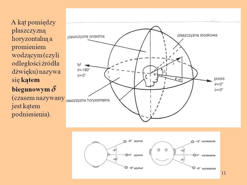 11 A kąt pomiędzy płaszczyzną horyzontalną a promieniem wodzącym (czyli odległości źródła dźwięku) nazywa się kątem biegunowym  (czasem nazywany jest