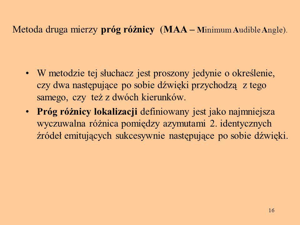 16 Metoda druga mierzy próg różnicy (MAA – Minimum Audible Angle). W metodzie tej słuchacz jest proszony jedynie o określenie, czy dwa następujące po