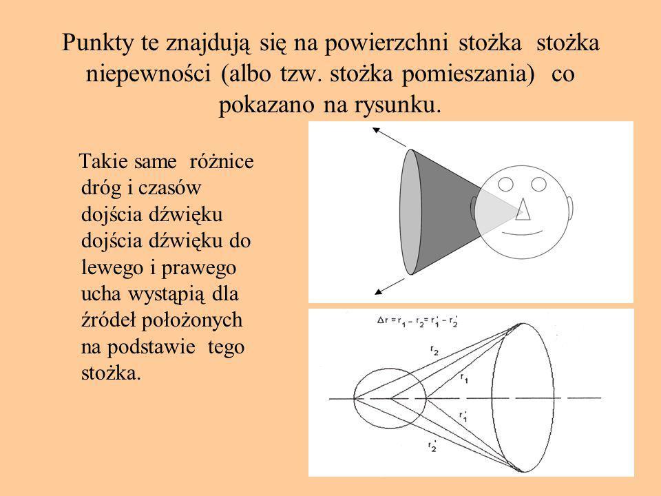 35 Punkty te znajdują się na powierzchni stożka stożka niepewności (albo tzw. stożka pomieszania) co pokazano na rysunku. Takie same różnice dróg i cz