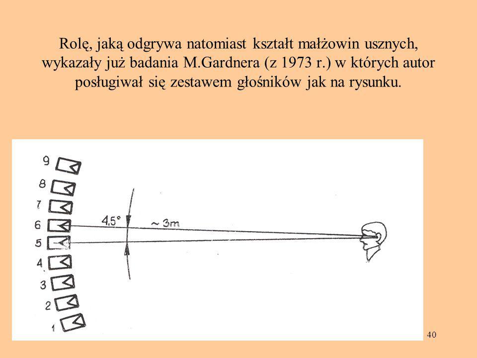 40 Rolę, jaką odgrywa natomiast kształt małżowin usznych, wykazały już badania M.Gardnera (z 1973 r.) w których autor posługiwał się zestawem głośnikó