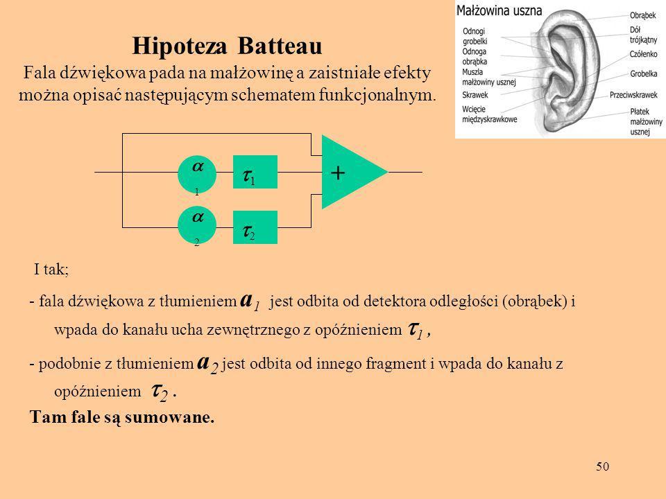 50 Hipoteza Batteau Fala dźwiękowa pada na małżowinę a zaistniałe efekty można opisać następującym schematem funkcjonalnym. I tak; - fala dźwiękowa z