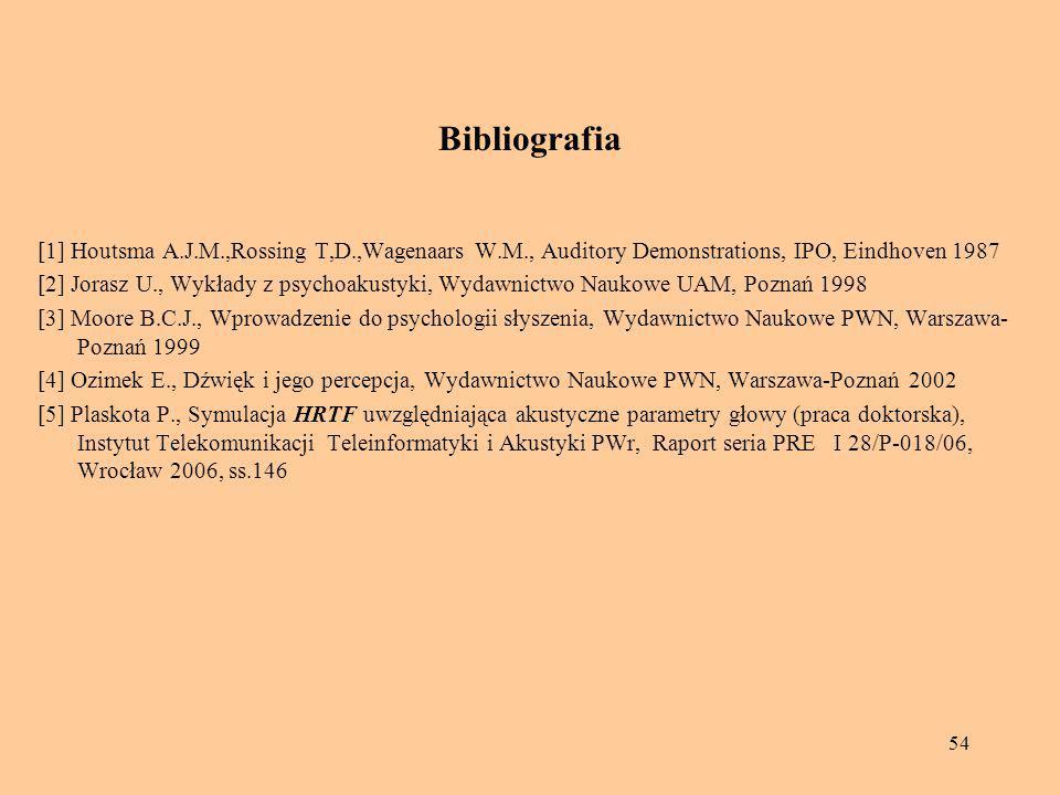54 Bibliografia [1] Houtsma A.J.M.,Rossing T,D.,Wagenaars W.M., Auditory Demonstrations, IPO, Eindhoven 1987 [2] Jorasz U., Wykłady z psychoakustyki,