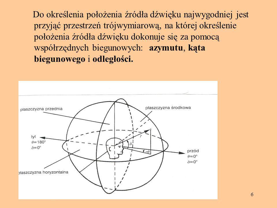 7 Lokalizację źródła dźwięku w przestrzeni określa się względem głowy obserwatora w trzech płaszczyznach: środkowej (wertykalnej), poziomej (horyzontalnej) oraz pionowej (przedniej ).