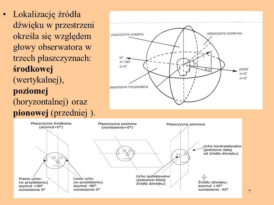 7 Lokalizację źródła dźwięku w przestrzeni określa się względem głowy obserwatora w trzech płaszczyznach: środkowej (wertykalnej), poziomej (horyzonta