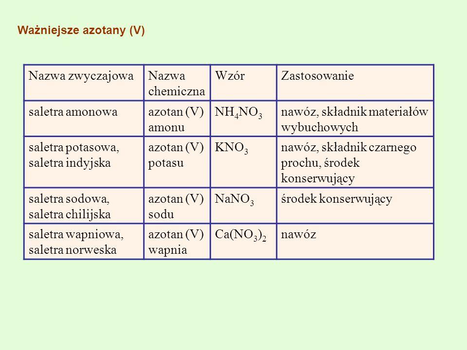 Nazwa zwyczajowaNazwa chemiczna WzórZastosowanie saletra amonowaazotan (V) amonu NH 4 NO 3 nawóz, składnik materiałów wybuchowych saletra potasowa, sa