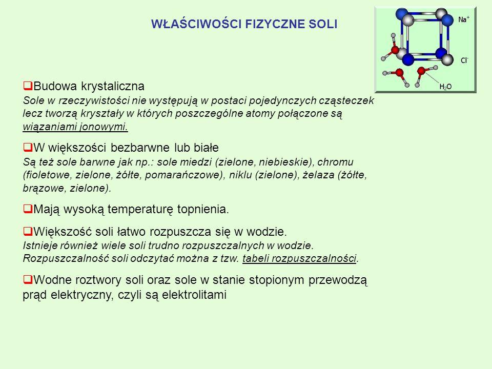 WAŻNIEJSZE METODY OTRZYMYWANIA SOLI Sposób otrzymywaniaProduktyUwagi Metal +niemetalSól kwasu beztlenowego Tylko sole kwasów beztlenowych Metal +kwasSól + wodór Tylko metale aktywniejsze od wodoru i kwasy nie utleniające Tlenek metalu + kwasSól + woda Wodorotlenek metalu +kwasSól + woda Reakcja zobojętniania.