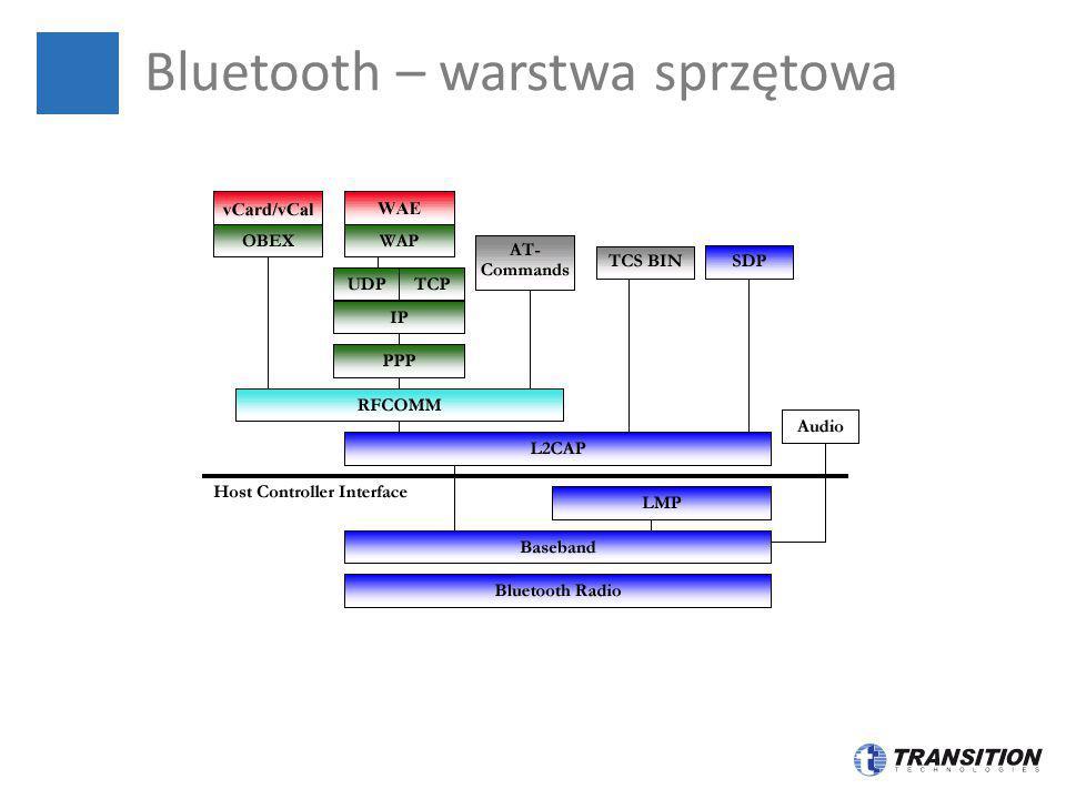 Bluetooth – warstwa sprzętowa