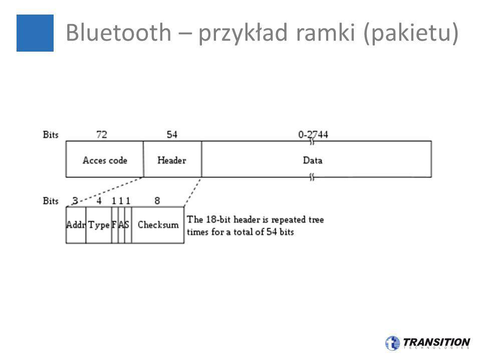 Bluetooth – przykład ramki (pakietu)