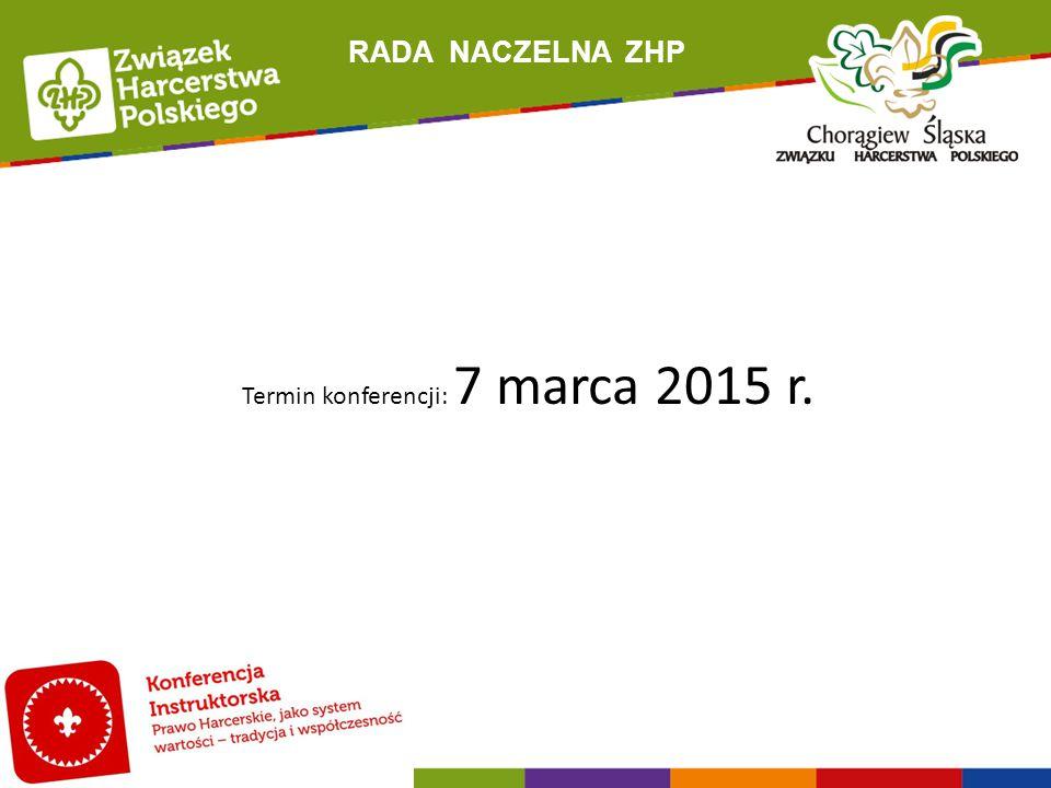 RADA NACZELNA ZHP Termin konferencji: 7 marca 2015 r.