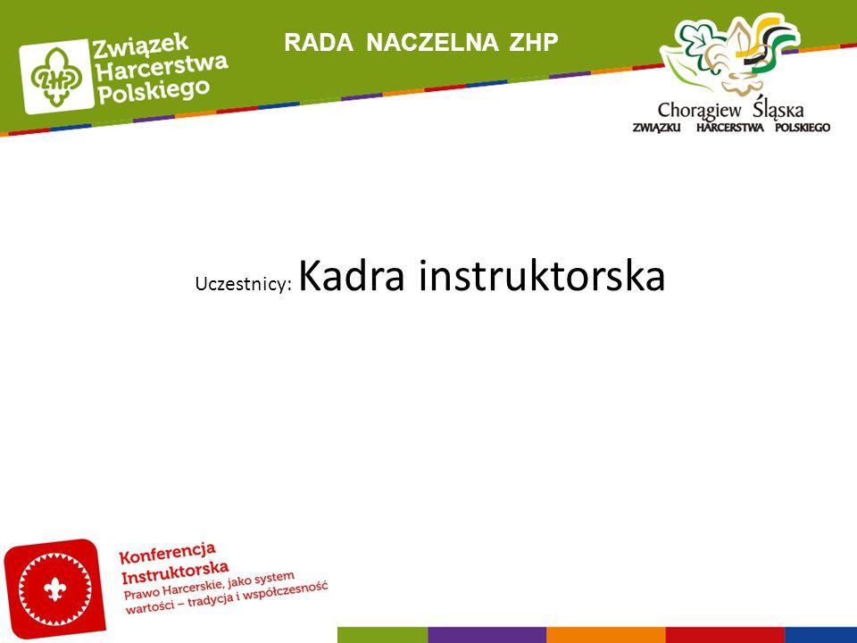 RADA NACZELNA ZHP Uczestnicy: Kadra instruktorska