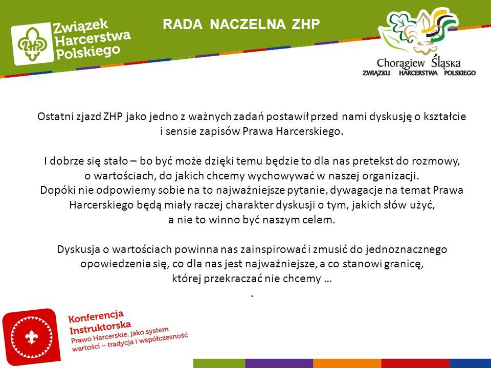 RADA NACZELNA ZHP Ostatni zjazd ZHP jako jedno z ważnych zadań postawił przed nami dyskusję o kształcie i sensie zapisów Prawa Harcerskiego.