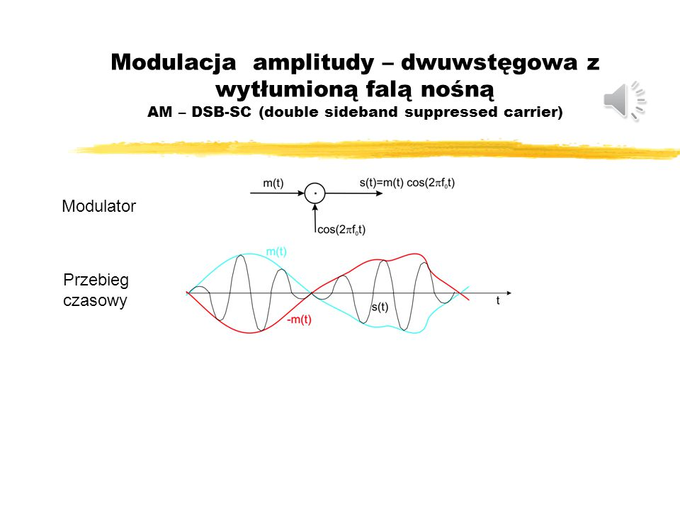 AM – SSB modulacja i detekcja