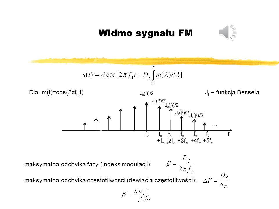 Częstotliwość chwilowa Dla m(t)=m cos(2  f m t): Modulacja częstotliwości: FM m=1 m=2 m=4 m=8 m=16