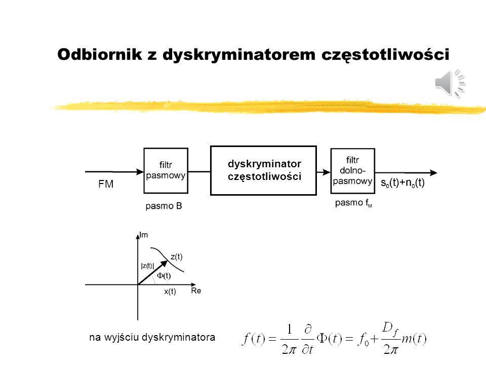 Funkcje Bessela, prawo Carsona Prawo Carsona określa szerokość pasma, w którym zawarte jest 98% mocy sygnału FM: np.  F  kHz, f M =53 kHz, B=256 k