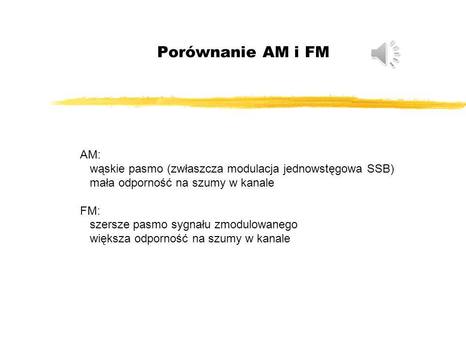 Odbiornik z dyskryminatorem częstotliwości FM dyskryminator częstotliwości na wyjściu dyskryminatora