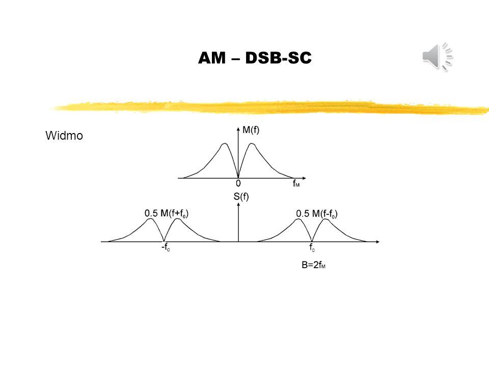 Modulator Przebieg czasowy Modulacja amplitudy – dwuwstęgowa z wytłumioną falą nośną AM – DSB-SC (double sideband suppressed carrier)