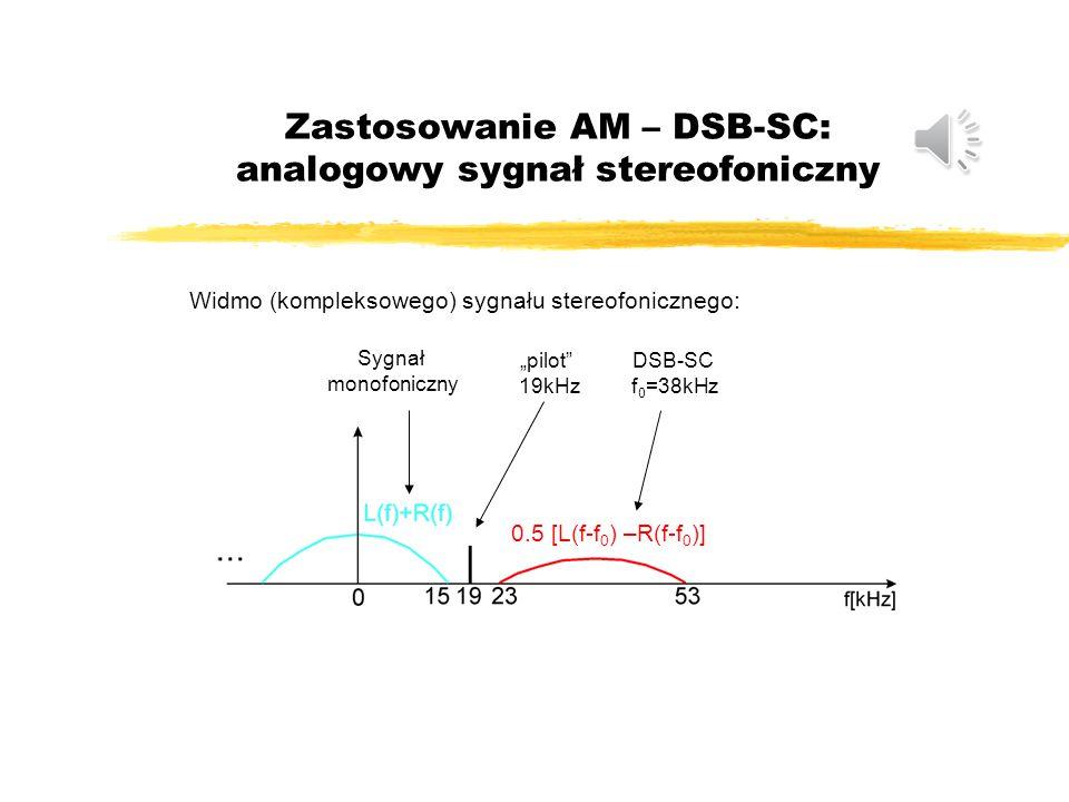 """Zastosowanie AM – DSB-SC: analogowy sygnał stereofoniczny Widmo (kompleksowego) sygnału stereofonicznego: Sygnał monofoniczny DSB-SC f 0 =38kHz """"pilot 19kHz 0.5 [L(f-f 0 ) –R(f-f 0 )]"""