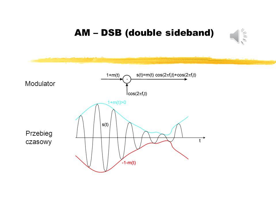 Porównanie AM i FM AM: wąskie pasmo (zwłaszcza modulacja jednowstęgowa SSB) mała odporność na szumy w kanale FM: szersze pasmo sygnału zmodulowanego większa odporność na szumy w kanale