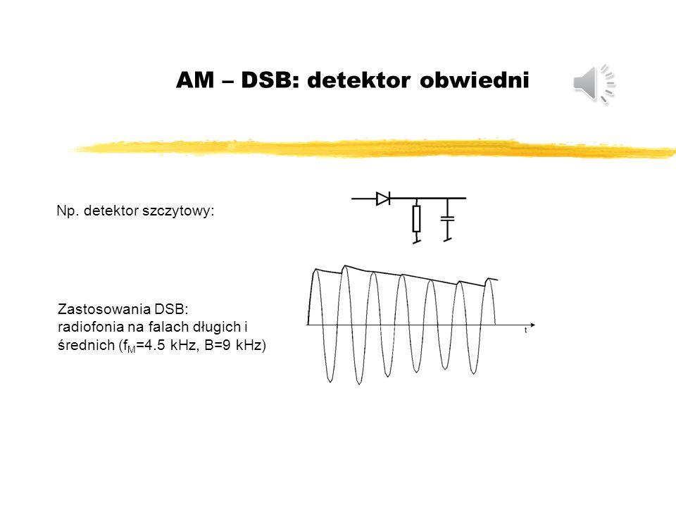 AM – DSB (double sideband) Widmo DSB = widmo DSB SC + widmo nośnej