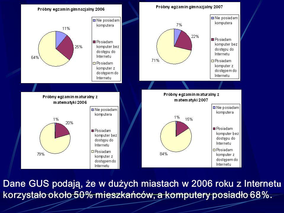 Dane GUS podają, że w dużych miastach w 2006 roku z Internet u korzystało około 50% mieszkańców, a komputery posiadło 68%.
