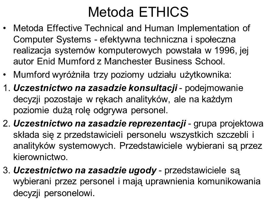 Metoda ETHICS Metoda Effective Technical and Human Implementation of Computer Systems - efektywna techniczna i społeczna realizacja systemów komputerowych powstała w 1996, jej autor Enid Mumford z Manchester Business School.