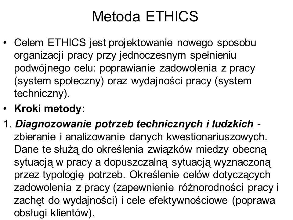 Metoda ETHICS Celem ETHICS jest projektowanie nowego sposobu organizacji pracy przy jednoczesnym spełnieniu podwójnego celu: poprawianie zadowolenia z pracy (system społeczny) oraz wydajności pracy (system techniczny).