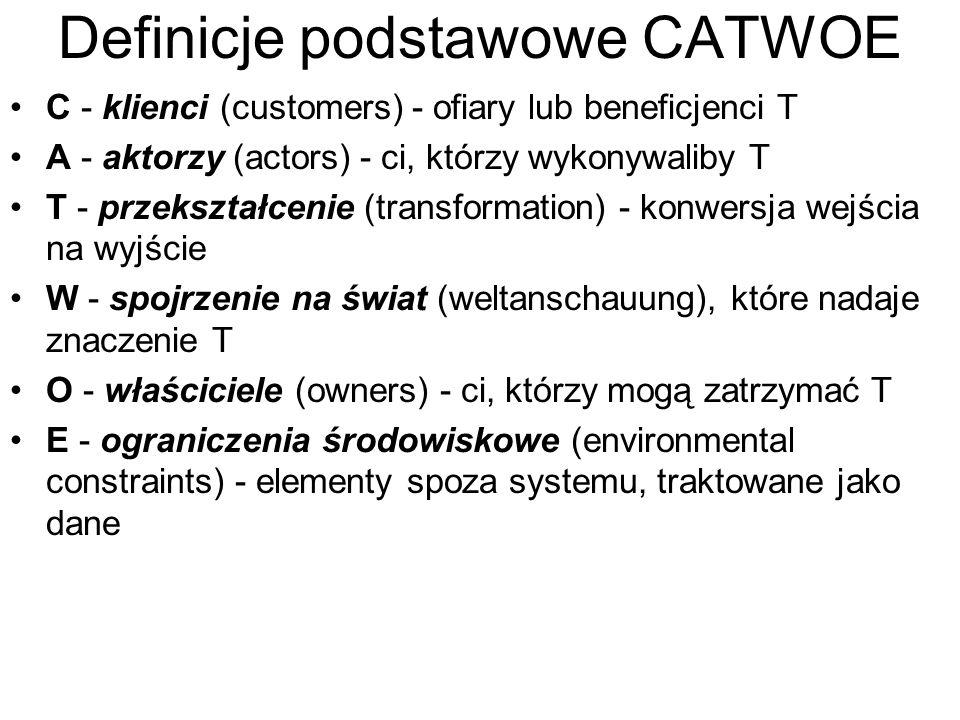 Definicje podstawowe CATWOE C - klienci (customers) - ofiary lub beneficjenci T A - aktorzy (actors) - ci, którzy wykonywaliby T T - przekształcenie (transformation) - konwersja wejścia na wyjście W - spojrzenie na świat (weltanschauung), które nadaje znaczenie T O - właściciele (owners) - ci, którzy mogą zatrzymać T E - ograniczenia środowiskowe (environmental constraints) - elementy spoza systemu, traktowane jako dane