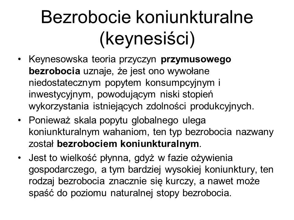 Bezrobocie koniunkturalne (keynesiści) Keynesowska teoria przyczyn przymusowego bezrobocia uznaje, że jest ono wywołane niedostatecznym popytem konsumpcyjnym i inwestycyjnym, powodującym niski stopień wykorzystania istniejących zdolności produkcyjnych.