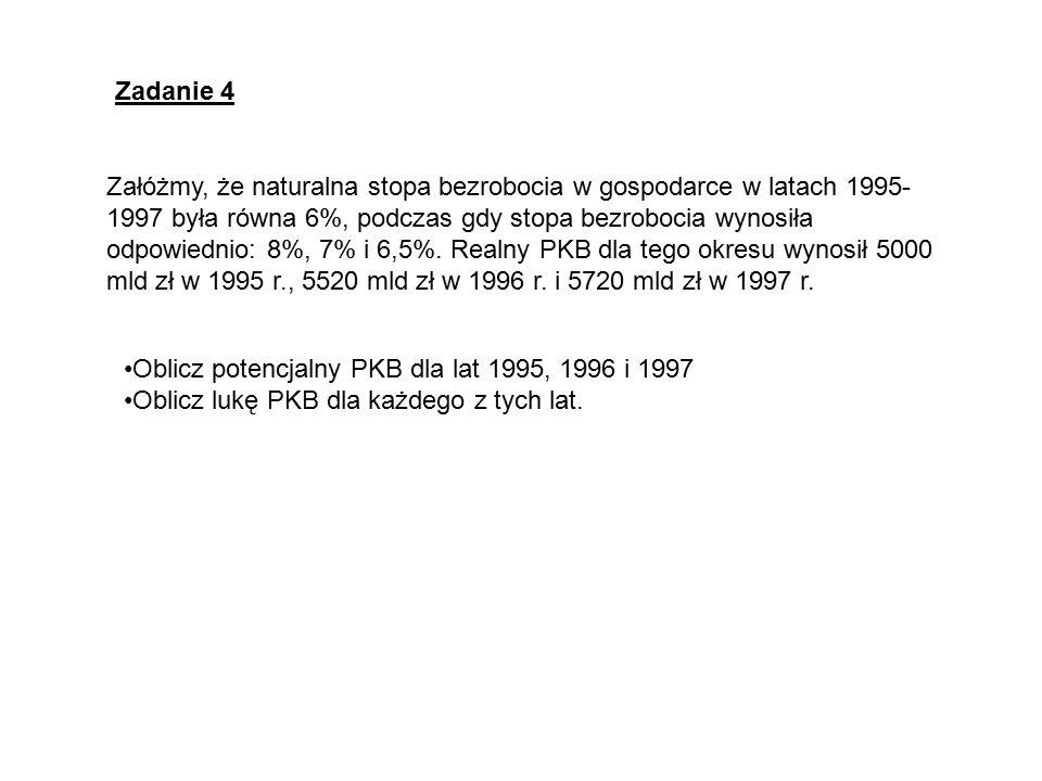 Zadanie 4 Załóżmy, że naturalna stopa bezrobocia w gospodarce w latach 1995- 1997 była równa 6%, podczas gdy stopa bezrobocia wynosiła odpowiednio: 8%, 7% i 6,5%.