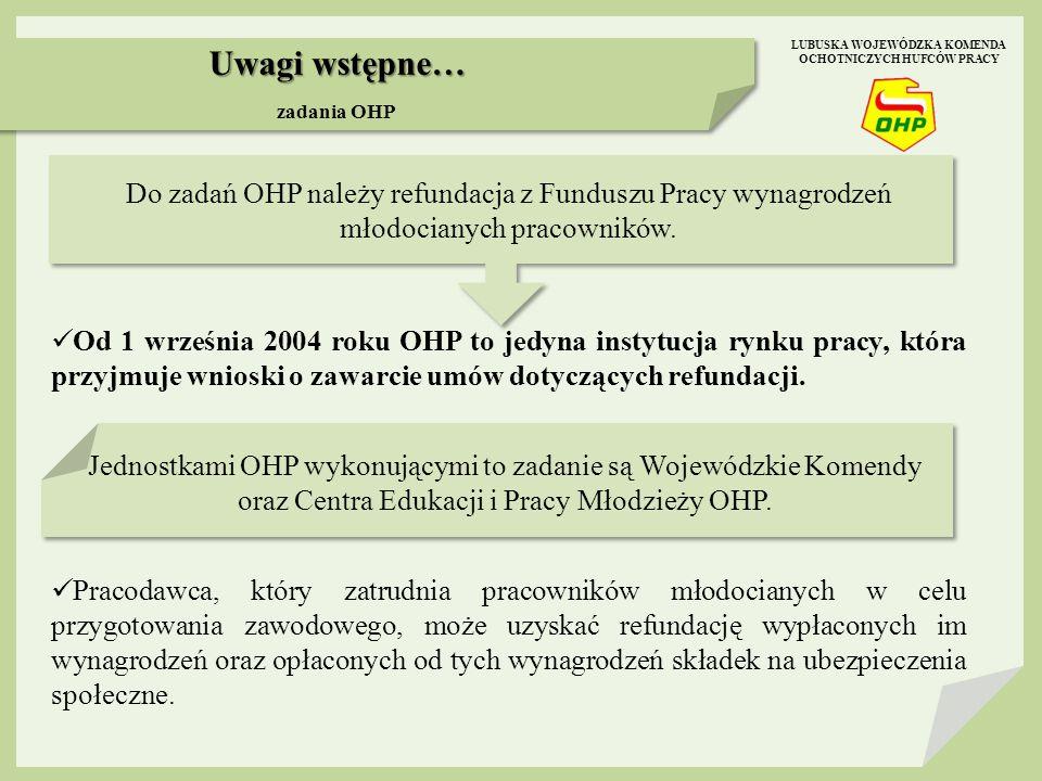 Uwagi wstępne… zadania OHP Od 1 września 2004 roku OHP to jedyna instytucja rynku pracy, która przyjmuje wnioski o zawarcie umów dotyczących refundacji.