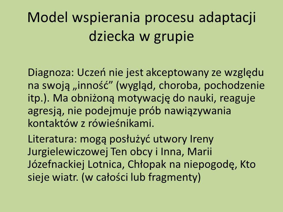 """Model wspierania procesu adaptacji dziecka w grupie Diagnoza: Uczeń nie jest akceptowany ze względu na swoją """"inność (wygląd, choroba, pochodzenie itp.)."""