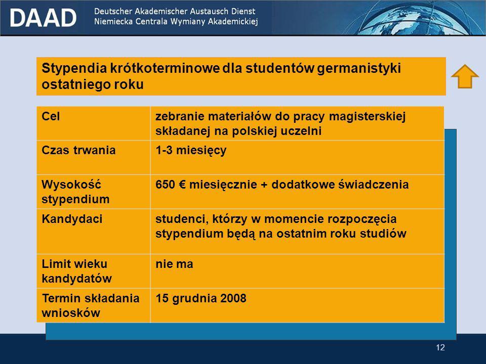 Stypendia na wakacyjny kurs języka niemieckiego dla zaawansowanych studentów przynależących do niemieckiej mniejszości narodowej w Polsce Celuczestnictwo w letnich kursach językowych Czas trwania3-4 tygodnie Wysokość stypendium 850 € + 325 € ryczałt na podróż Kandydacistudenci po pierwszym roku studiów, którzy przynależą do niemieckiej mniejszości narodowej Limit wieku kandydatów nie ma Termin składania wniosków 15 grudnia 2008 11