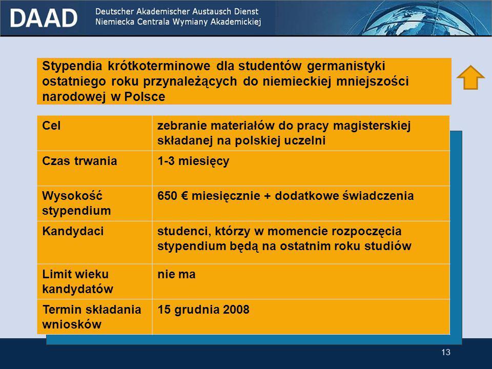 Stypendia krótkoterminowe dla studentów germanistyki ostatniego roku Celzebranie materiałów do pracy magisterskiej składanej na polskiej uczelni Czas trwania1-3 miesięcy Wysokość stypendium 650 € miesięcznie + dodatkowe świadczenia Kandydacistudenci, którzy w momencie rozpoczęcia stypendium będą na ostatnim roku studiów Limit wieku kandydatów nie ma Termin składania wniosków 15 grudnia 2008 12