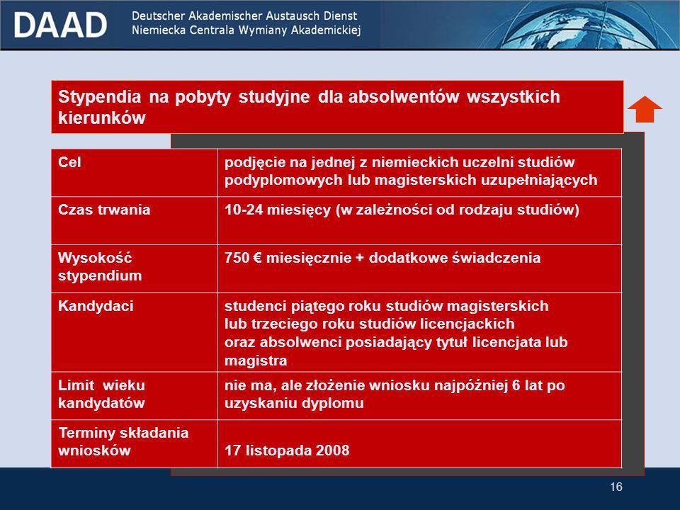15 3.2 Stypendia dla absolwentów Stypendia na pobyty studyjne dla absolwentów wszystkich kierunków Stypendia na pobyty studyjne dla absolwentów kierunków artystycznych