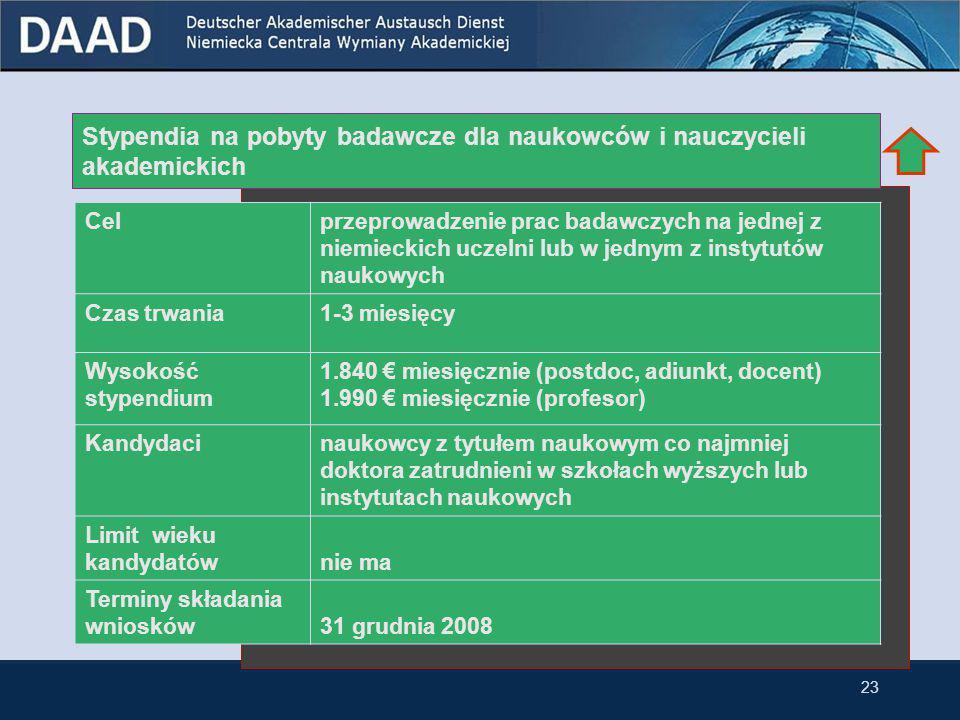 Stypendia na krótkie pobyty badawcze dla młodych naukowców Celprzeprowadzenie prac badawczych na jednej z niemieckich uczelni lub w jednym z instytutów naukowych Czas trwania1-6 miesięcy Wysokość stypendium 1.000 € miesięcznie + dodatkowe świadczenia Kandydacimłodzi naukowcy z tytułem naukowym doktora Limit wieku kandydatów nie ma, ale złożenie wniosku najpóźniej 4 lata po uzyskaniu tytułu doktora Terminy składania wniosków17 listopada 2008 22