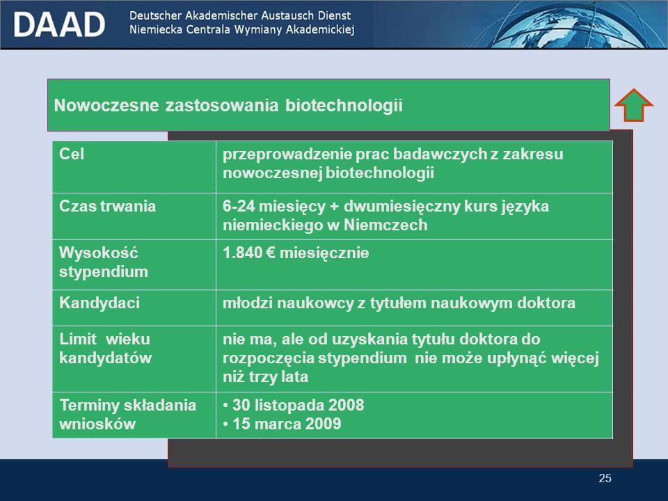 Powtórne stypendium dla byłych stypendystów DAAD Celutrzymywanie kontaktów z niemieckimi naukowcami poprzez krótkie pobyty badawcze w Niemczech Czas trwania1-3 miesięcy Wysokość stypendium 1.840 € miesięcznie (postdoc, adiunkt, docent) 1.990 € miesięcznie (profesor ) Kandydacibyli roczni stypendyści DAAD oraz stypendyści, którzy co najmniej rok studiowali w byłej NRD Limit wieku kandydatów nie ma, ale kandydaci muszą być zatrudnieni w szkołach wyższych lub instytutach naukowych Terminy składania wniosków31 grudnia 2008 24