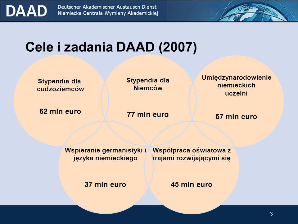 2 DAAD (Niemiecka Centrala Wymiany Akademickiej) jest wspólną organizacją niemieckich szkół wyższych i reprezentuje niemieckie uczelnie za granicą.