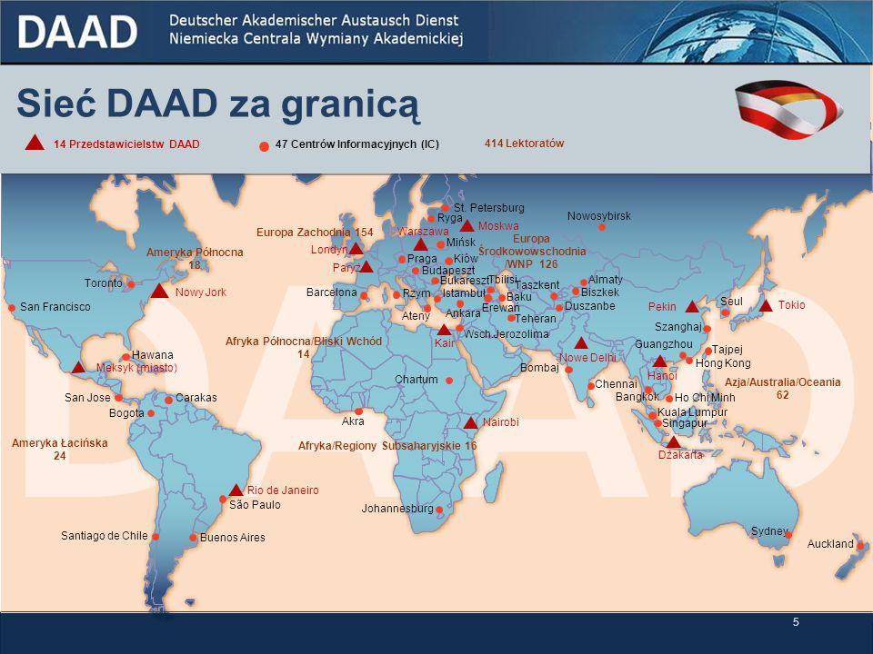 4 Budżet DAAD 2008 Ministerstwo Spraw Zagranicznych 136,9 mln euro = 46 % Federalne Ministerstwo Edukacji i Badań Naukowych 65,9 mln euro = 22 % Ministerstwo Współpracy Gospodarczej i Rozwoju 25,2 mln euro = 8 % Unia Europejska 50 mln euro = 17 % Pozostałe środki 21,9 mln euro = 7 % 300 mln euro