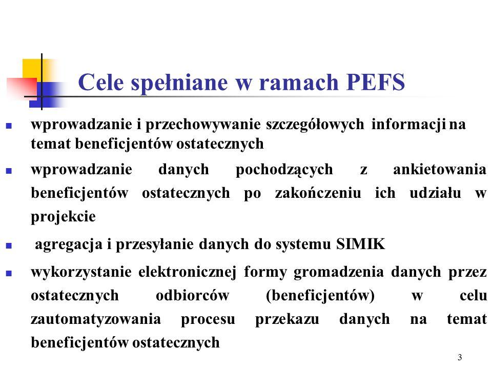 3 Cele spełniane w ramach PEFS wprowadzanie i przechowywanie szczegółowych informacji na temat beneficjentów ostatecznych wprowadzanie danych pochodzących z ankietowania beneficjentów ostatecznych po zakończeniu ich udziału w projekcie agregacja i przesyłanie danych do systemu SIMIK wykorzystanie elektronicznej formy gromadzenia danych przez ostatecznych odbiorców (beneficjentów) w celu zautomatyzowania procesu przekazu danych na temat beneficjentów ostatecznych