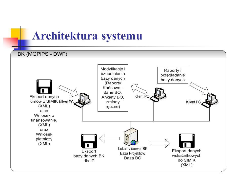 4 Architektura systemu