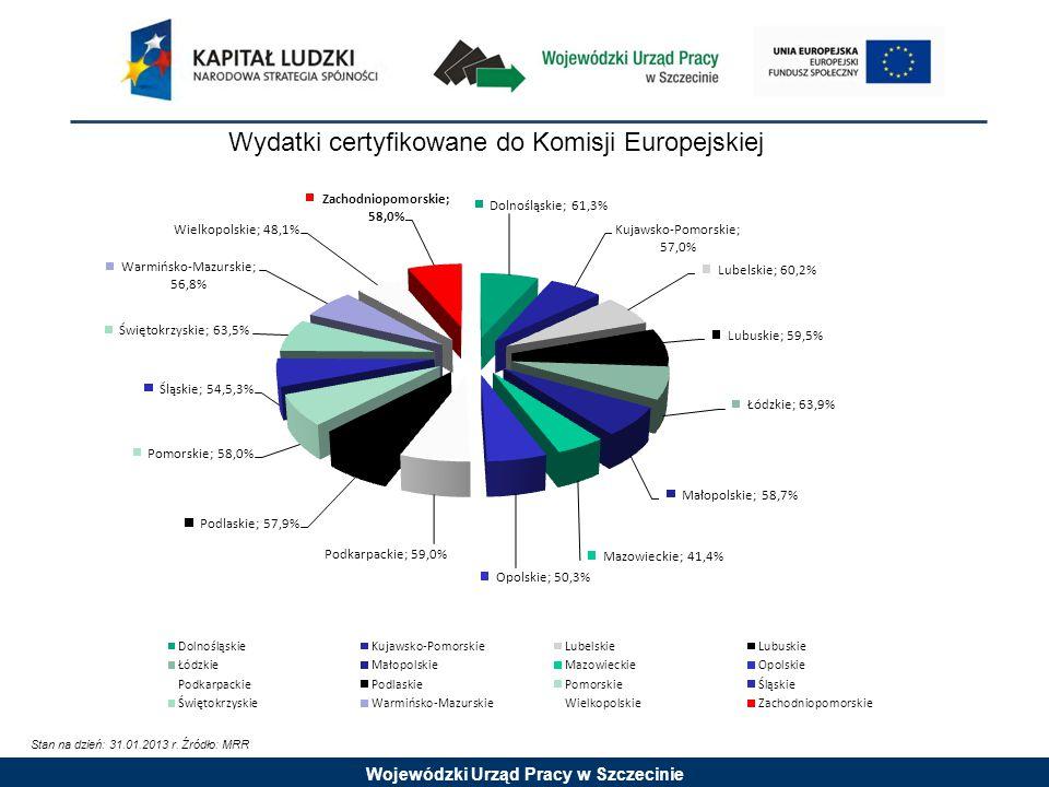 Wojewódzki Urząd Pracy w Szczecinie Liczba osób objętych wsparciem w ramach PO KL od początku realizacji Programu 178 896 Liczba osób, które uzyskały środki na podjęcie działalności gospodarczej 8 588 Wskaźnik efektywności zatrudnieniowej 62 % Osiągnięte wartości wskaźników produktu